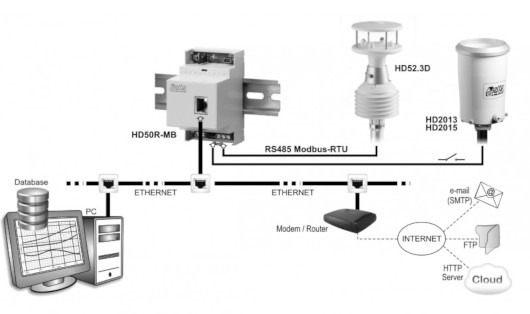 hd 50r mb data logger with master rs485 modbus rtu interface